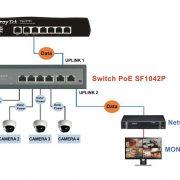 H1_APTEK_SF1042P_2_cong_uplink